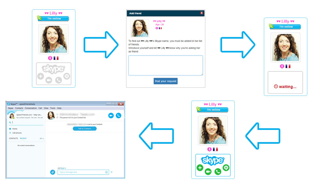 femme rencontre skype site de rencontre totalement gratuit et fiable