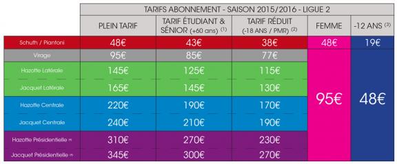 Tarifs Casual Dating : fonctionnalités et prix des abonnements en détail
