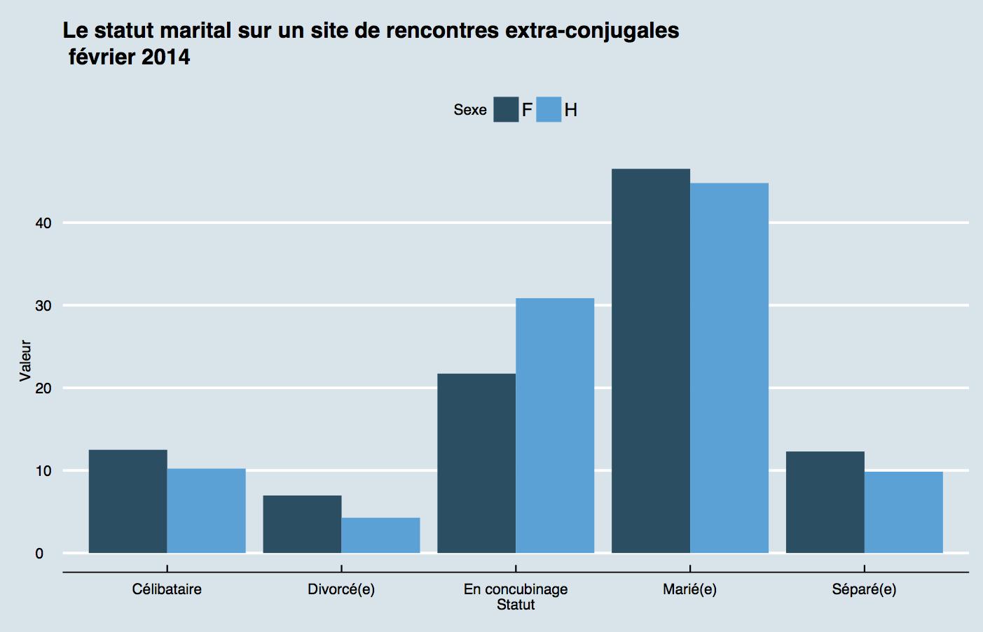 Statistiques mondiales écologiques en temps réel*