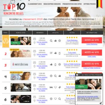meilleurs sites de rencontre belges