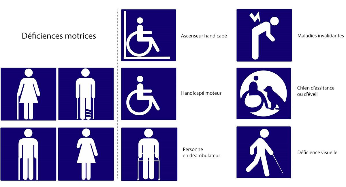 site rencontre pour handicapé gratuit